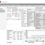 ABB – Drives – Software Tools – Products